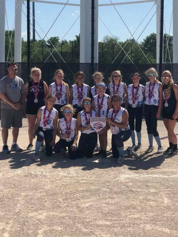 All Aspects Elite 2nd place Game Day